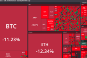 Bitcoin Prices Again Below $8K, But Traders Forecast Fresh Upside