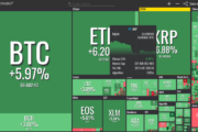 Tether Tanks as Traders 'Lose Trust,' Other Cryptos See Price Boost