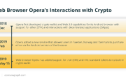 Opera Web Browser Crypto Wallet Launches Support for Tron, TRC-Standard Tokens