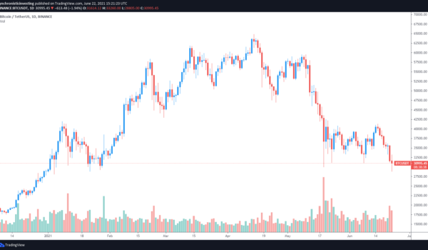 Bitcoin price clings to $32K as on-chain metrics hint at further downside